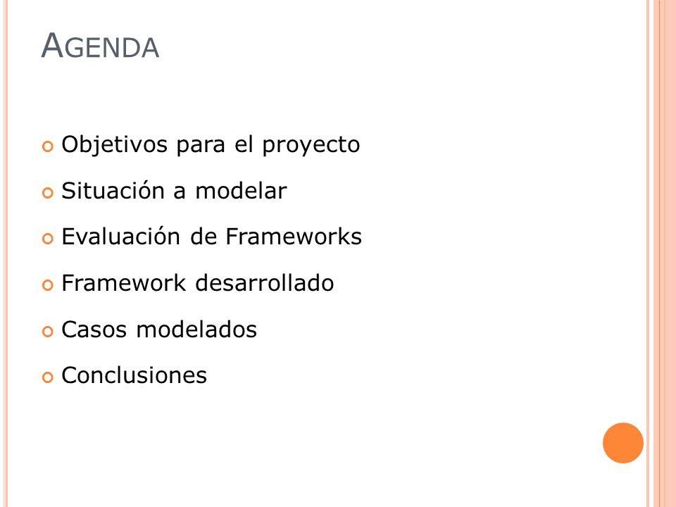 A GENDA Objetivos para el proyecto Situación a modelar Evaluación de Frameworks Framework desarrollado Casos modelados Conclusiones