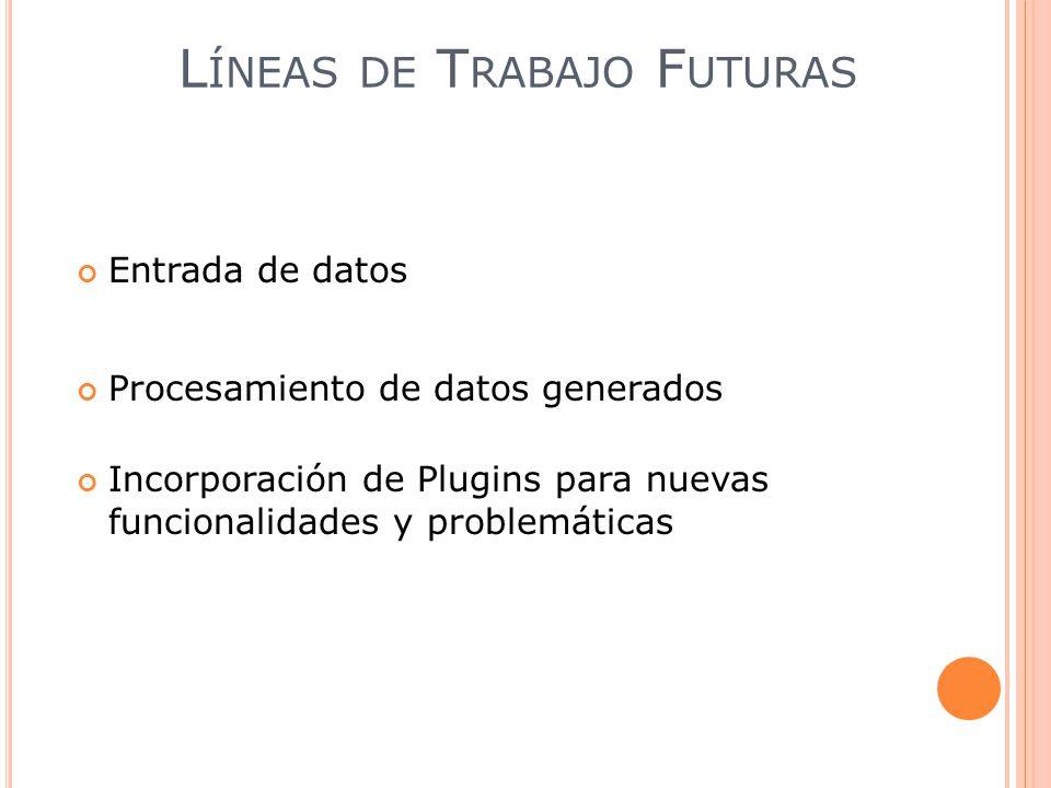 Entrada de datos Procesamiento de datos generados Incorporación de Plugins para nuevas funcionalidades y problemáticas L ÍNEAS DE T RABAJO F UTURAS