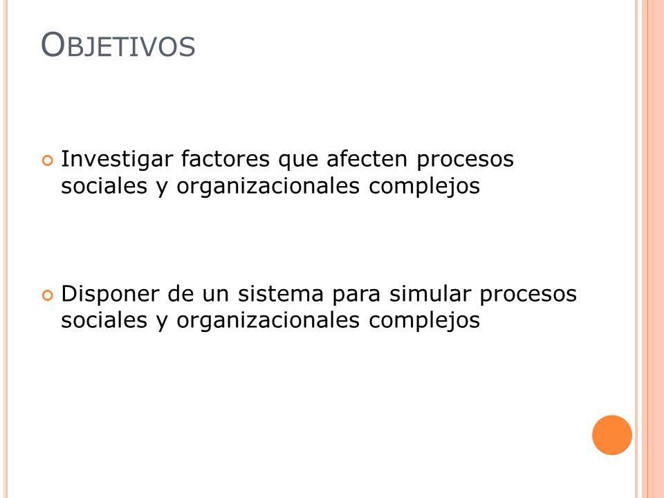 Investigar factores que afecten procesos sociales y organizacionales complejos Disponer de un sistema para simular procesos sociales y organizacionales complejos O BJETIVOS