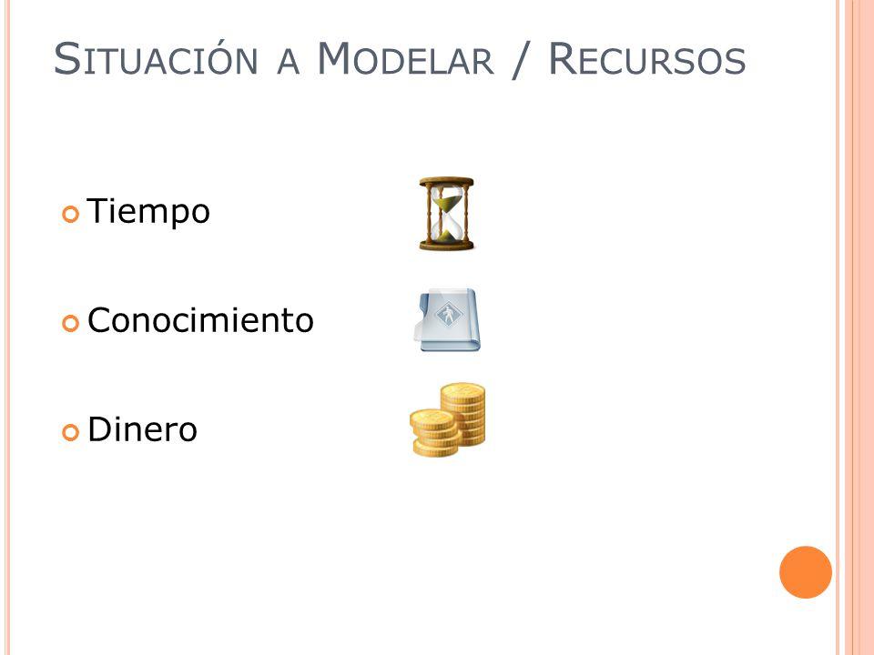 Tiempo Conocimiento Dinero S ITUACIÓN A M ODELAR / R ECURSOS