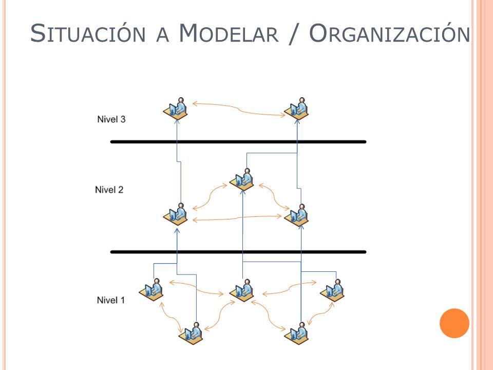 NombreLicenciaLenguajeSOSoporteFIPAComplejidad AOR Simulation GPL V3JavaWindows.
