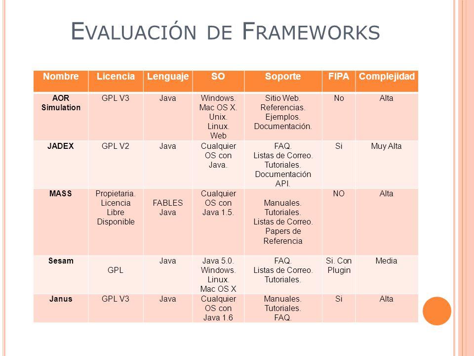 C ASOS M ODELADOS MulticausalAumentar Agentes 0 Tareas pendientes372 Tareas pendientes