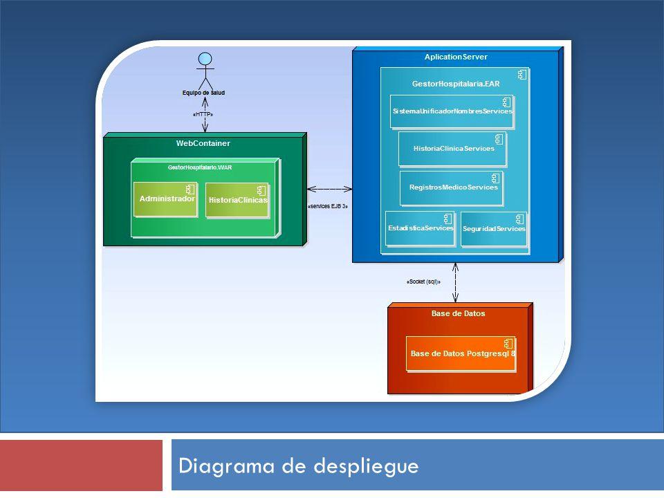 Diagrama de despliegue