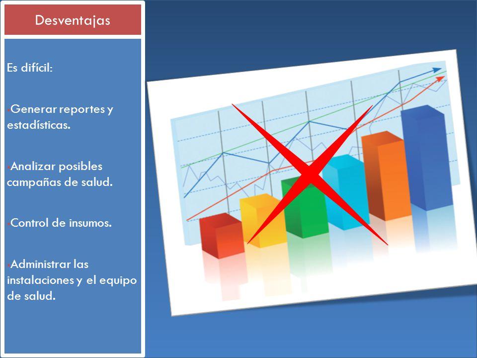 Es difícil: Generar reportes y estadísticas. Analizar posibles campañas de salud. Control de insumos. Administrar las instalaciones y el equipo de sal