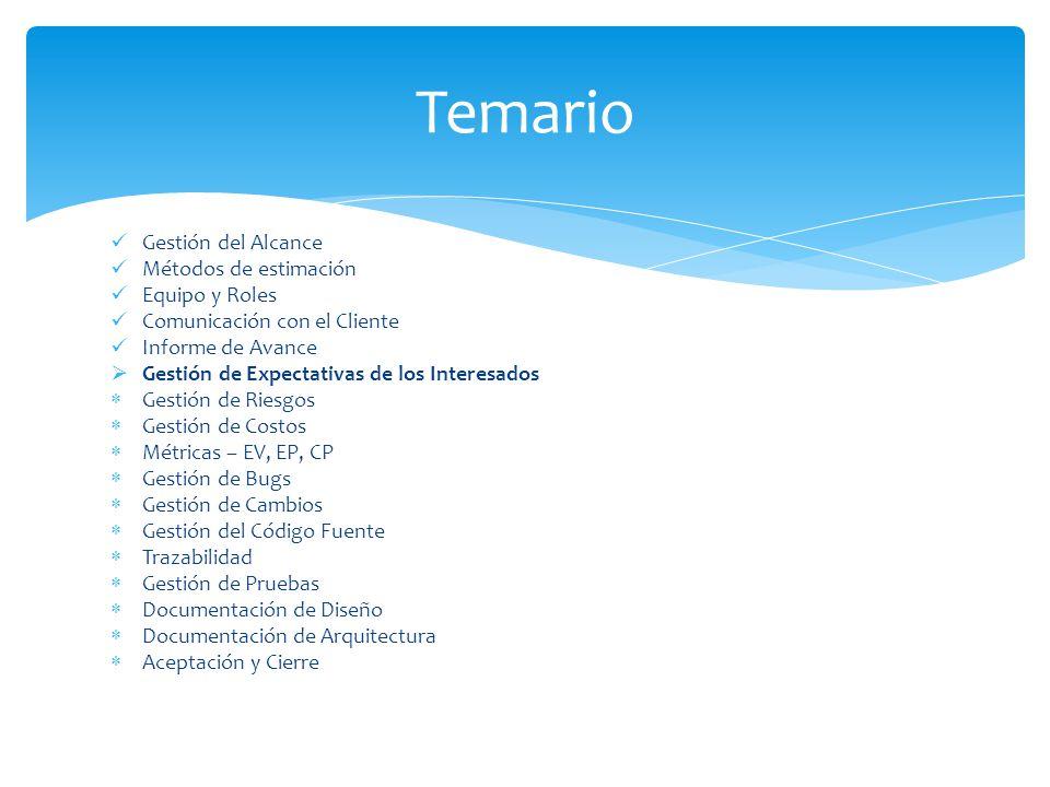Gestión del Alcance Métodos de estimación Equipo y Roles Comunicación con el Cliente Informe de Avance Gestión de Expectativas de los Interesados Gest