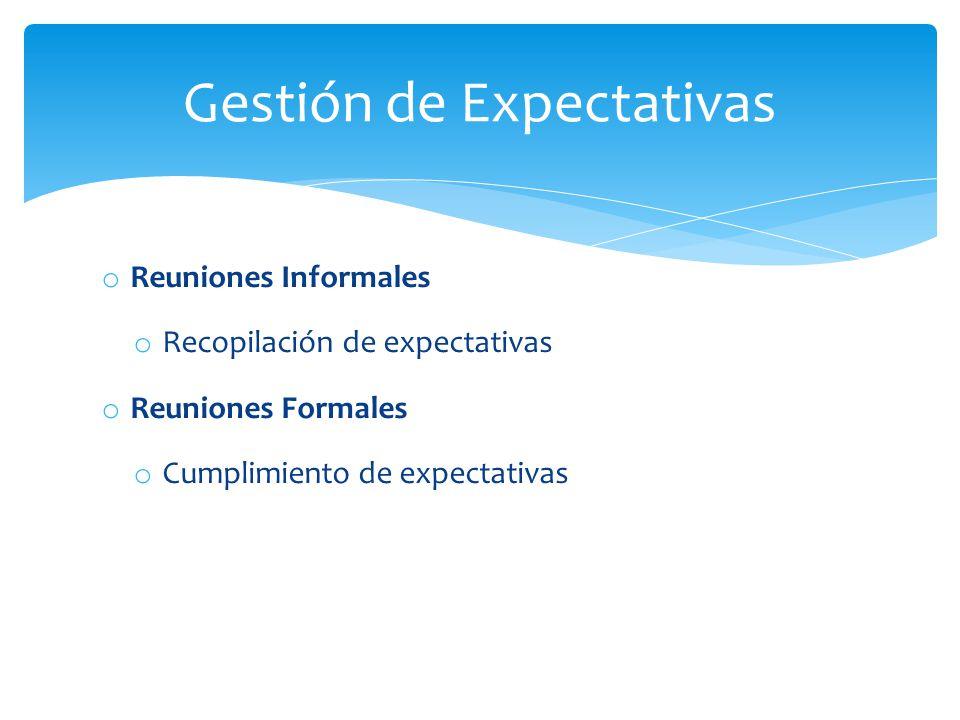 o Reuniones Informales o Recopilación de expectativas o Reuniones Formales o Cumplimiento de expectativas Gestión de Expectativas