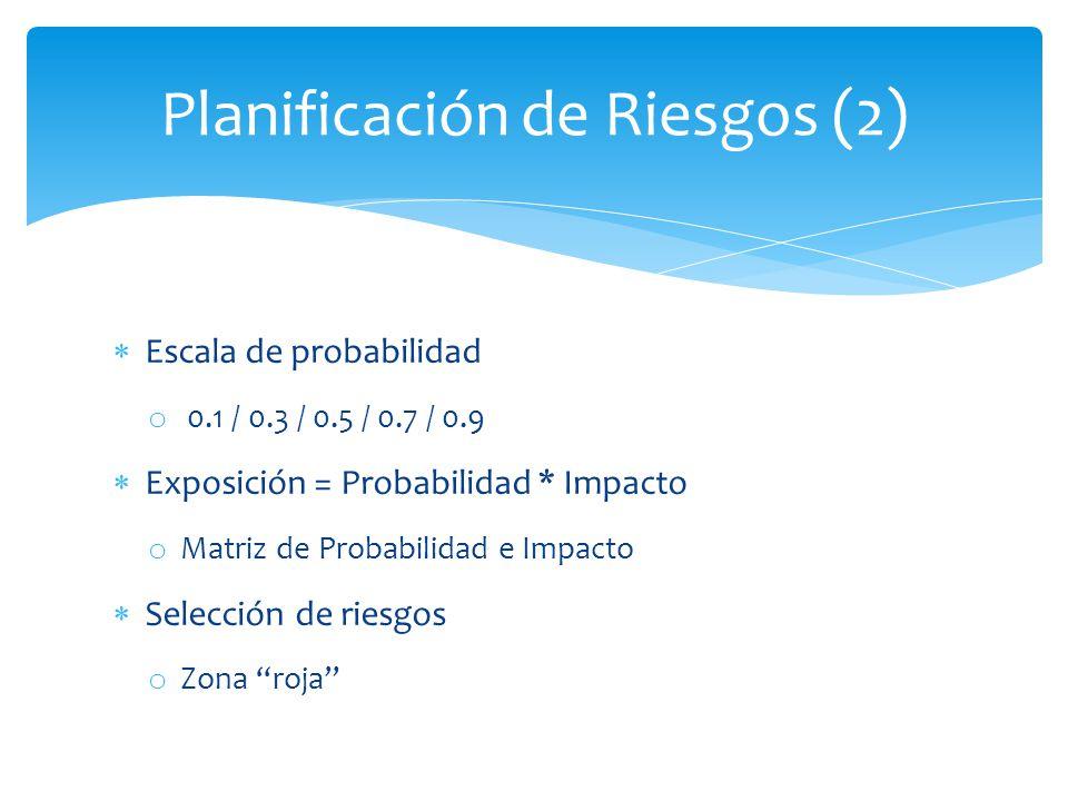 Escala de probabilidad o 0.1 / 0.3 / 0.5 / 0.7 / 0.9 Exposición = Probabilidad * Impacto o Matriz de Probabilidad e Impacto Selección de riesgos o Zona roja Planificación de Riesgos (2)