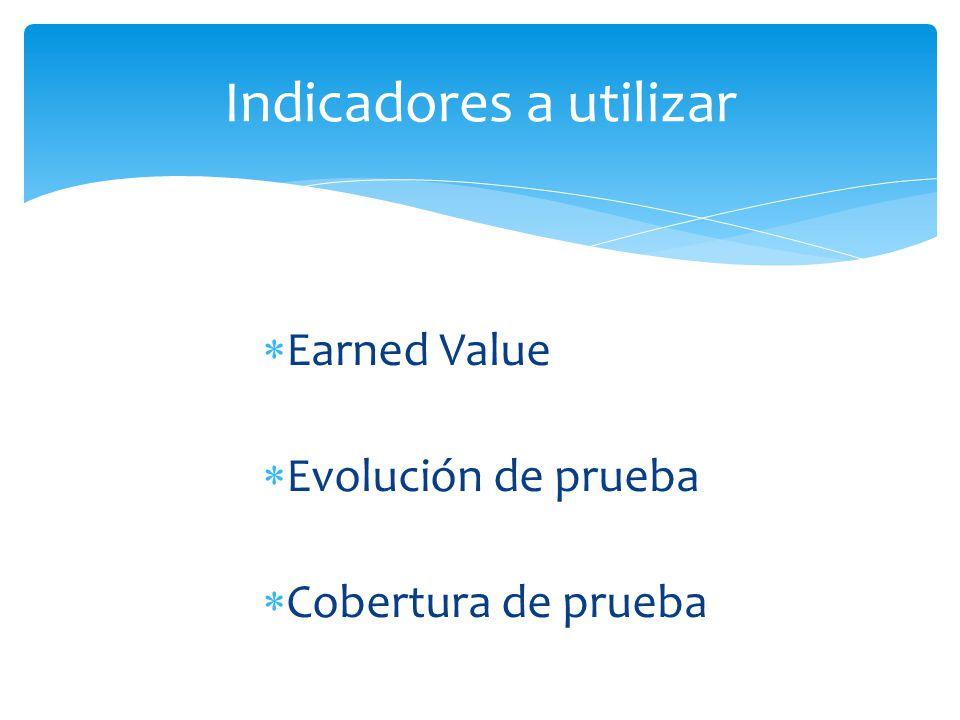 Earned Value Evolución de prueba Cobertura de prueba Indicadores a utilizar