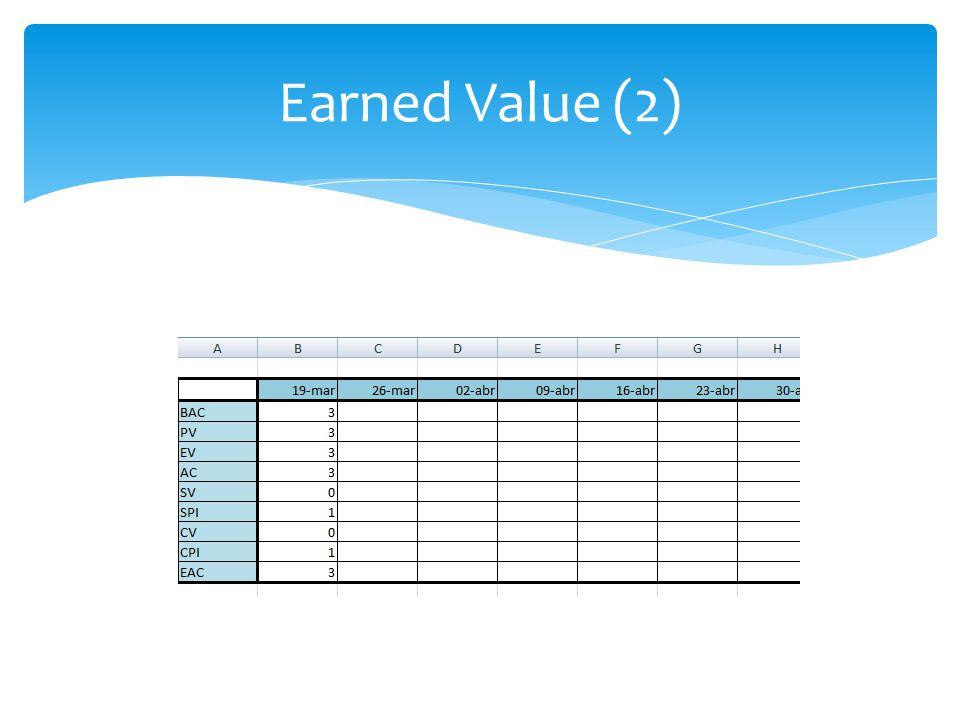 Earned Value (2)
