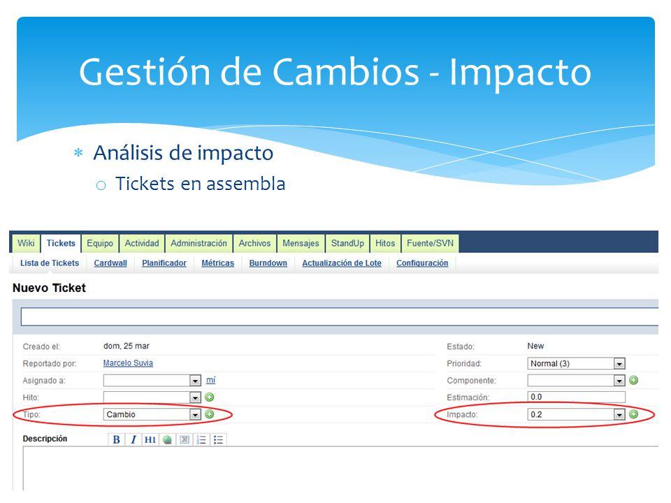 Análisis de impacto o Tickets en assembla Gestión de Cambios - Impacto