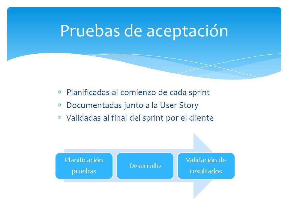 Planificadas al comienzo de cada sprint Documentadas junto a la User Story Validadas al final del sprint por el cliente Pruebas de aceptación Planificación pruebas Desarrollo Validación de resultados