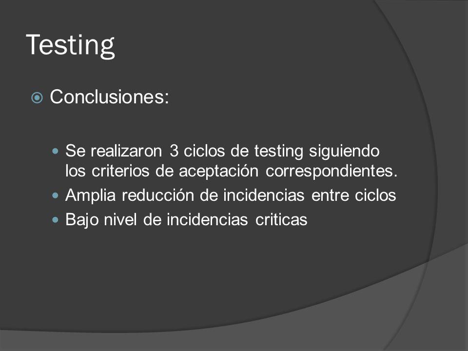Testing Conclusiones: Se realizaron 3 ciclos de testing siguiendo los criterios de aceptación correspondientes.