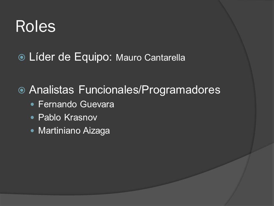 Roles Líder de Equipo: Mauro Cantarella Analistas Funcionales/Programadores Fernando Guevara Pablo Krasnov Martiniano Aizaga
