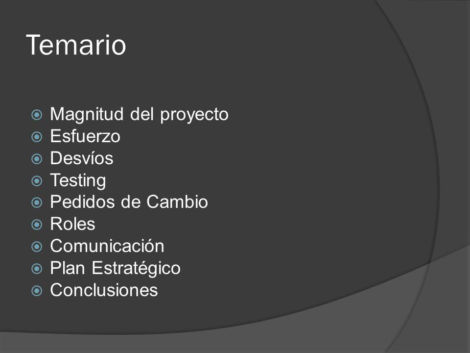 Temario Magnitud del proyecto Esfuerzo Desvíos Testing Pedidos de Cambio Roles Comunicación Plan Estratégico Conclusiones