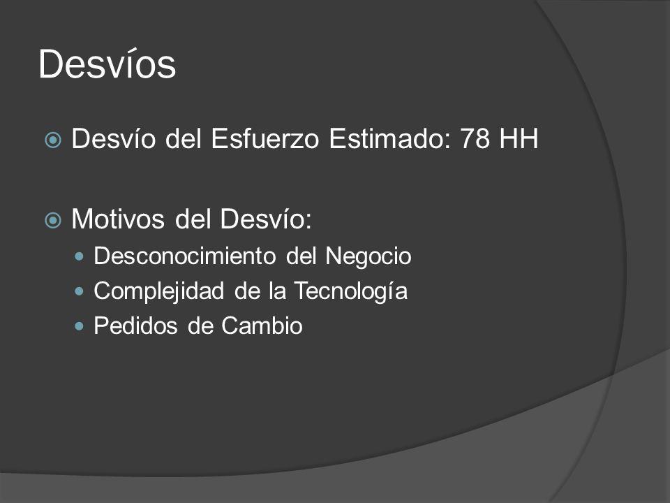 Desvíos Desvío del Esfuerzo Estimado: 78 HH Motivos del Desvío: Desconocimiento del Negocio Complejidad de la Tecnología Pedidos de Cambio