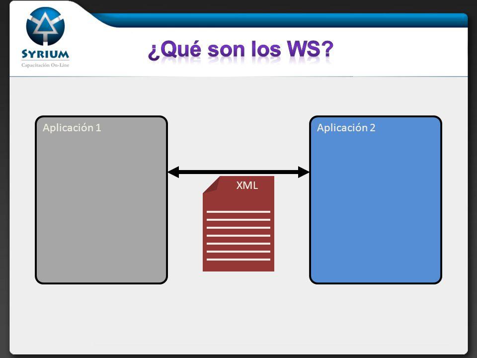 XML Aplicación 2Aplicación 1