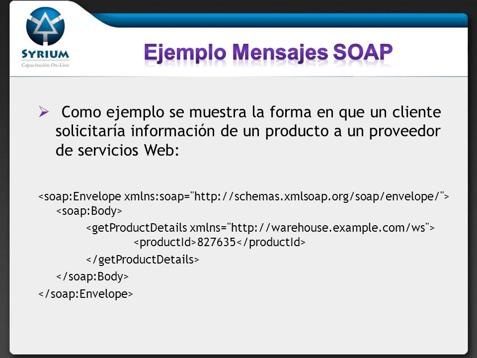 Como ejemplo se muestra la forma en que un cliente solicitaría información de un producto a un proveedor de servicios Web: 827635