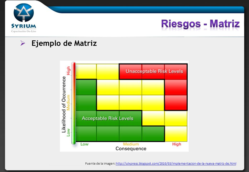 Ejemplo de Matriz Fuente de la imagen: http://ulxpress.blogspot.com/2010/03/implementacion-de-la-nueva-matriz-de.htmlhttp://ulxpress.blogspot.com/2010/03/implementacion-de-la-nueva-matriz-de.html