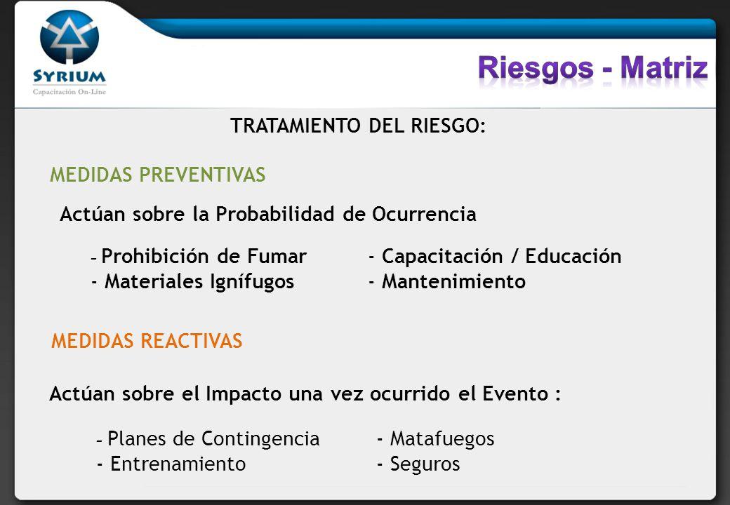 TRATAMIENTO DEL RIESGO: MEDIDAS PREVENTIVAS MEDIDAS REACTIVAS - Prohibición de Fumar - Materiales Ignífugos - Capacitación / Educación - Mantenimiento Actúan sobre el Impacto una vez ocurrido el Evento : Actúan sobre la Probabilidad de Ocurrencia - Planes de Contingencia - Entrenamiento - Matafuegos - Seguros