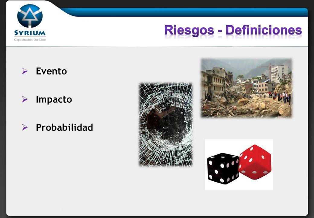 Evento Impacto Probabilidad