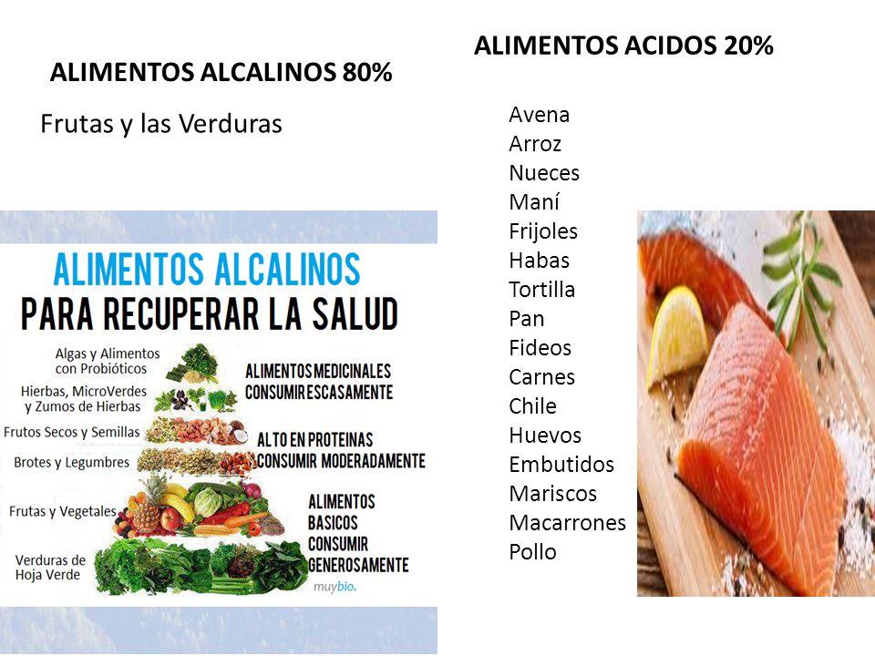 ALIMENTOS ALCALINOS 80% Frutas y las Verduras ALIMENTOS ACIDOS 20% Avena Arroz Nueces Maní Frijoles Habas Tortilla Pan Fideos Carnes Chile Huevos Embutidos Mariscos Macarrones Pollo