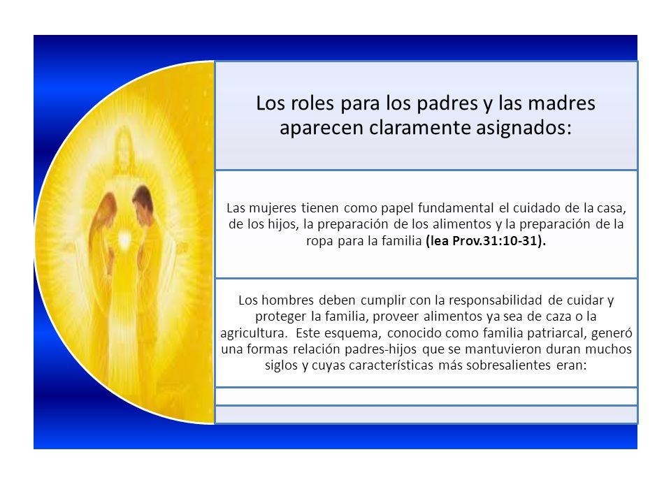 1.El padre ejercía una autoridad casi ilimitada sobre du familia.