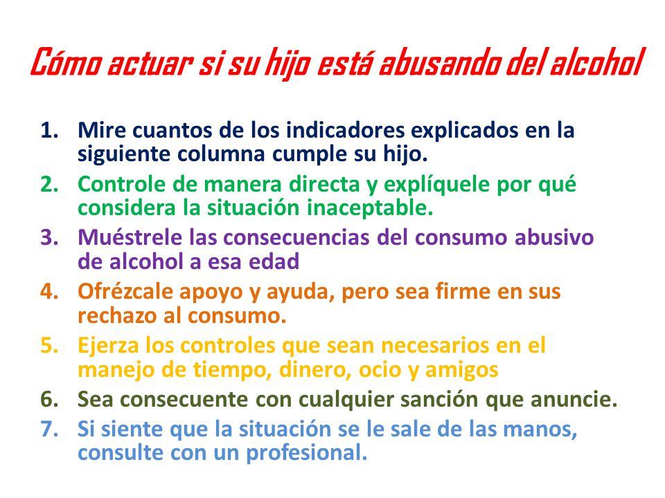 Cómo actuar si su hijo está abusando del alcohol 1.Mire cuantos de los indicadores explicados en la siguiente columna cumple su hijo. 2.Controle de ma