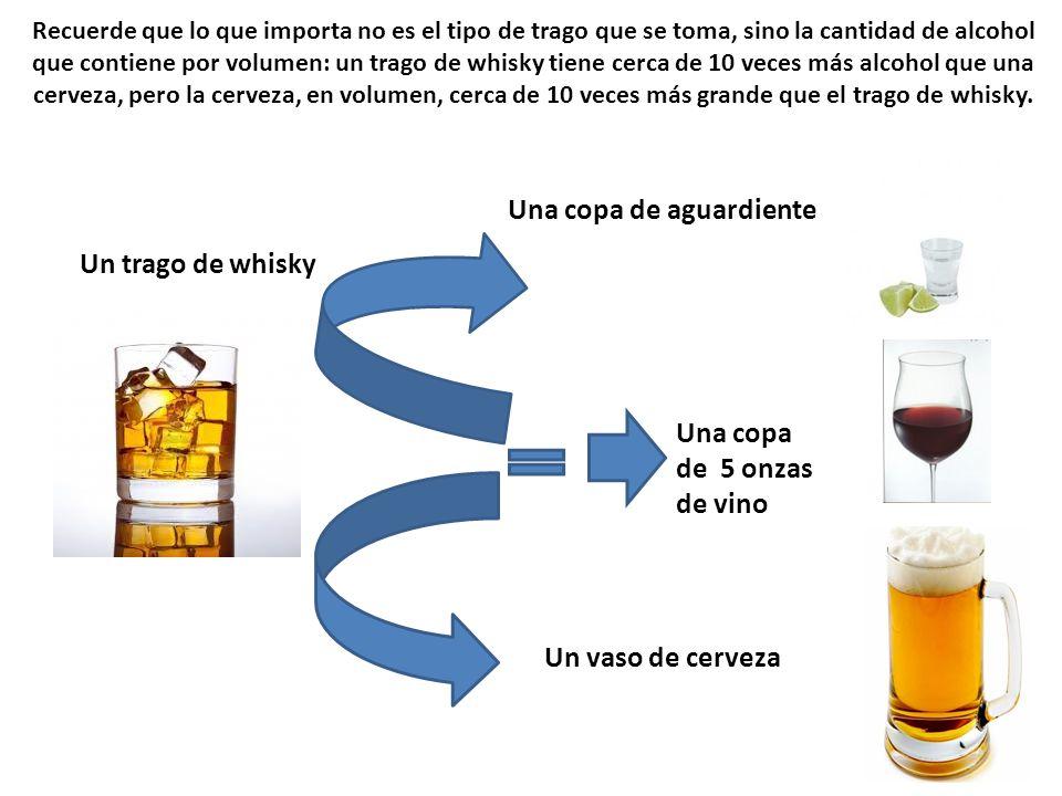 Un trago de whisky Una copa de aguardiente Una copa de 5 onzas de vino Un vaso de cerveza Recuerde que lo que importa no es el tipo de trago que se to