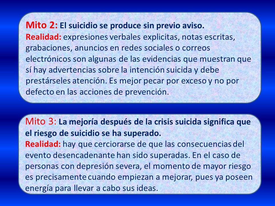 Mito 3: La mejoría después de la crisis suicida significa que el riesgo de suicidio se ha superado. Realidad: hay que cerciorarse de que las consecuen