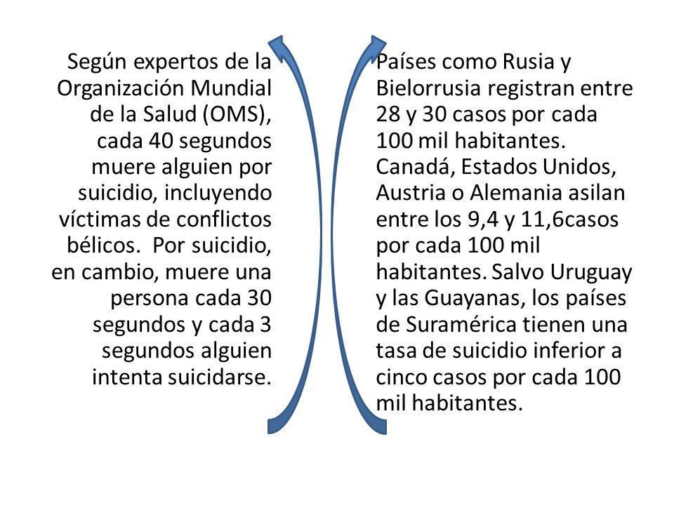 Según expertos de la Organización Mundial de la Salud (OMS), cada 40 segundos muere alguien por suicidio, incluyendo víctimas de conflictos bélicos.
