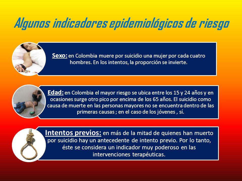 Algunos indicadores epidemiológicos de riesgo Sexo: en Colombia muere por suicidio una mujer por cada cuatro hombres. En los intentos, la proporción s