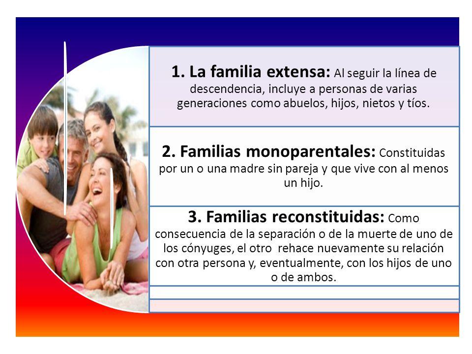 1. La familia extensa: Al seguir la línea de descendencia, incluye a personas de varias generaciones como abuelos, hijos, nietos y tíos. 2. Familias m