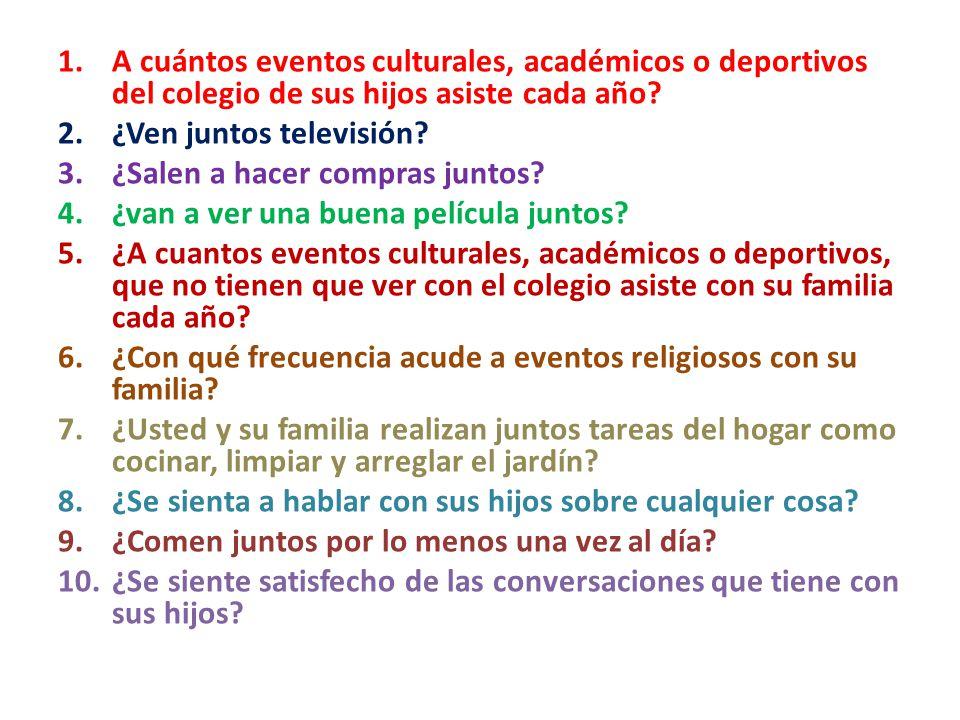 1.A cuántos eventos culturales, académicos o deportivos del colegio de sus hijos asiste cada año? 2.¿Ven juntos televisión? 3.¿Salen a hacer compras j