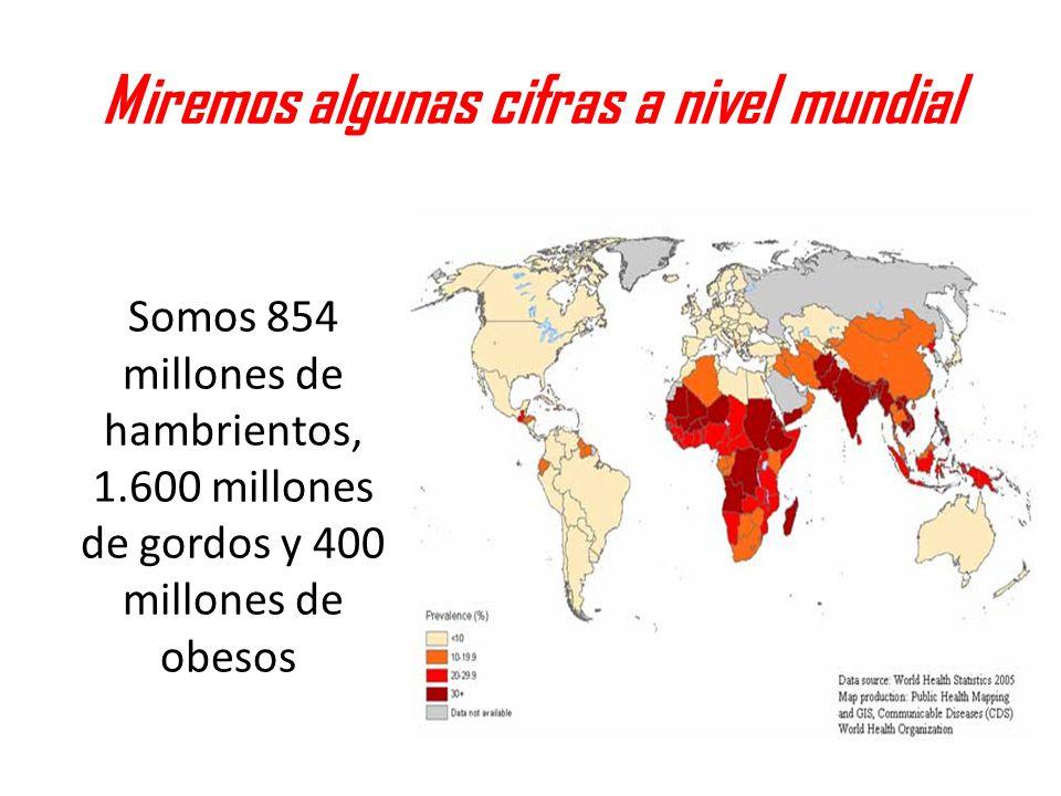 Miremos algunas cifras a nivel mundial Somos 854 millones de hambrientos, 1.600 millones de gordos y 400 millones de obesos