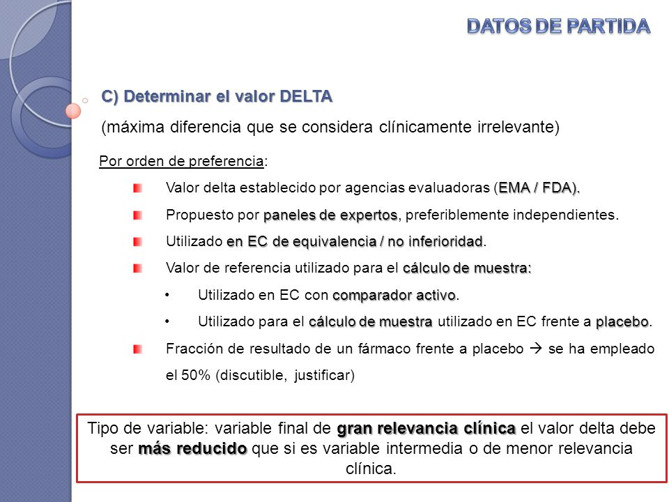 Por orden de preferencia: EMA / FDA). Valor delta establecido por agencias evaluadoras (EMA / FDA). paneles de expertos Propuesto por paneles de exper