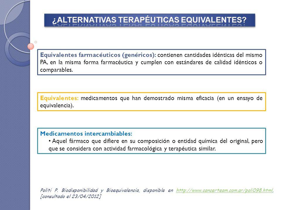 Equivalentes farmacéuticos (genéricos): contienen cantidades idénticas del mismo PA, en la misma forma farmacéutica y cumplen con estándares de calida