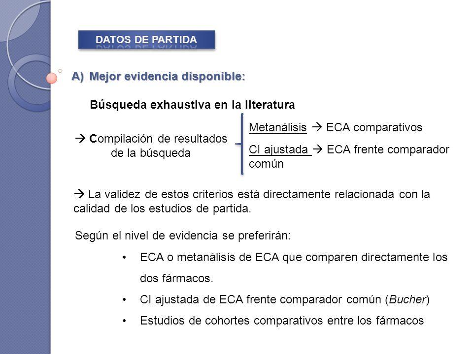 Según el nivel de evidencia se preferirán: ECA o metanálisis de ECA que comparen directamente los dos fármacos. CI ajustada de ECA frente comparador c