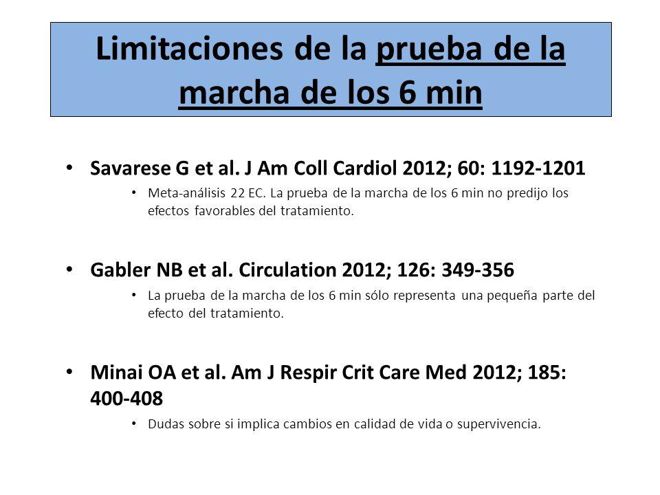 Savarese G et al. J Am Coll Cardiol 2012; 60: 1192-1201 Meta-análisis 22 EC. La prueba de la marcha de los 6 min no predijo los efectos favorables del