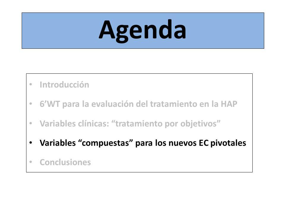 Introducción 6WT para la evaluación del tratamiento en la HAP Variables clínicas: tratamiento por objetivos Variables compuestas para los nuevos EC pivotales Conclusiones Agenda