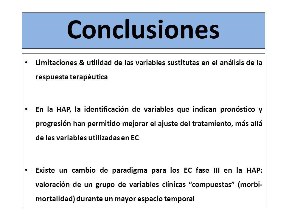 Limitaciones & utilidad de las variables sustitutas en el análisis de la respuesta terapéutica En la HAP, la identificación de variables que indican p