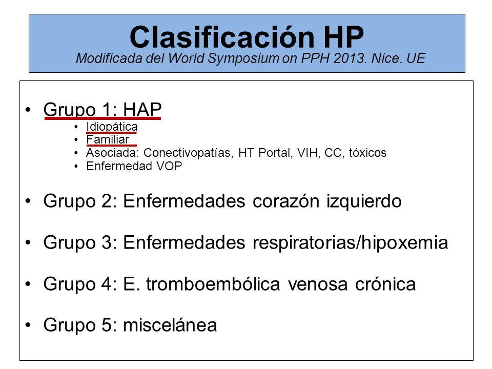 Grupo 1: HAP Idiopática Familiar Asociada: Conectivopatías, HT Portal, VIH, CC, tóxicos Enfermedad VOP Grupo 2: Enfermedades corazón izquierdo Grupo 3: Enfermedades respiratorias/hipoxemia Grupo 4: E.
