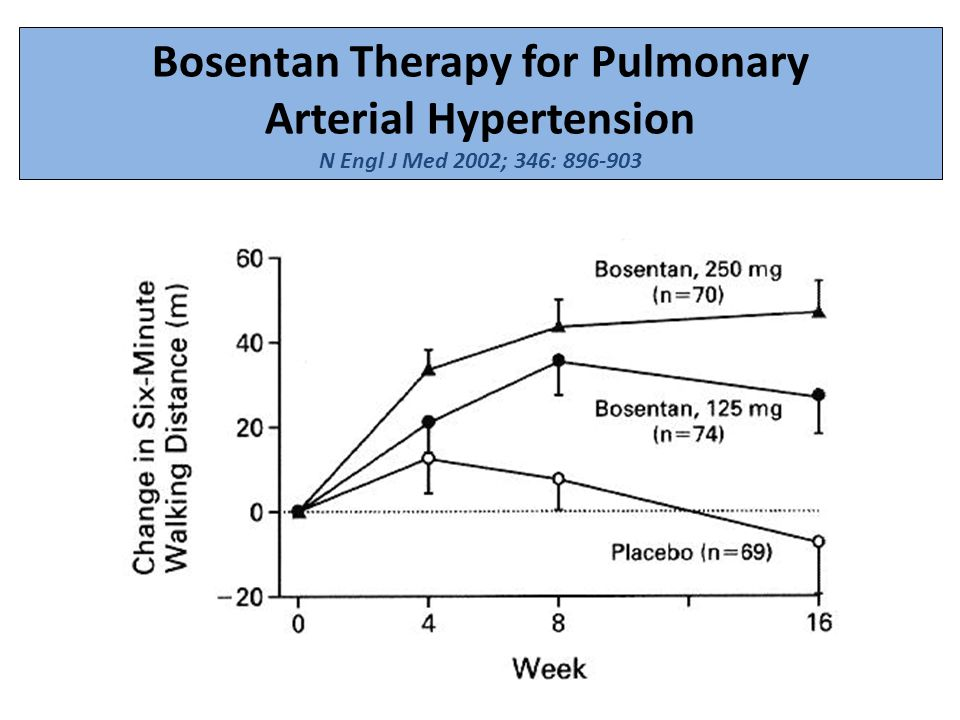 New perspectives in long-term outcomes in clinical trials of pulmonary arterial hypertension Preston IR et al.