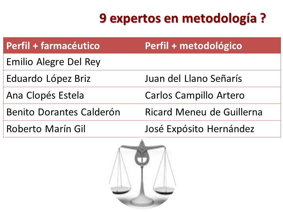 9 expertos en metodología ? 9 expertos en metodología ? Perfil + farmacéuticoPerfil + metodológico Emilio Alegre Del Rey Eduardo López BrizJuan del Ll
