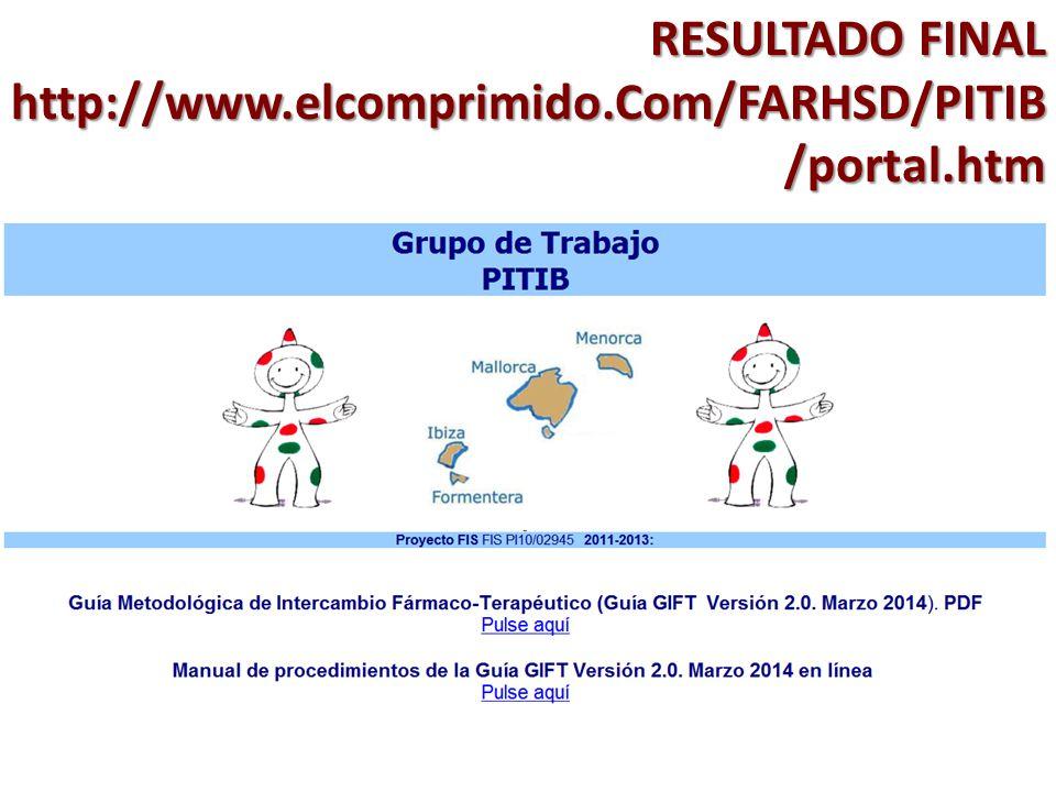 RESULTADO FINAL http://www.elcomprimido.Com/FARHSD/PITIB /portal.htm