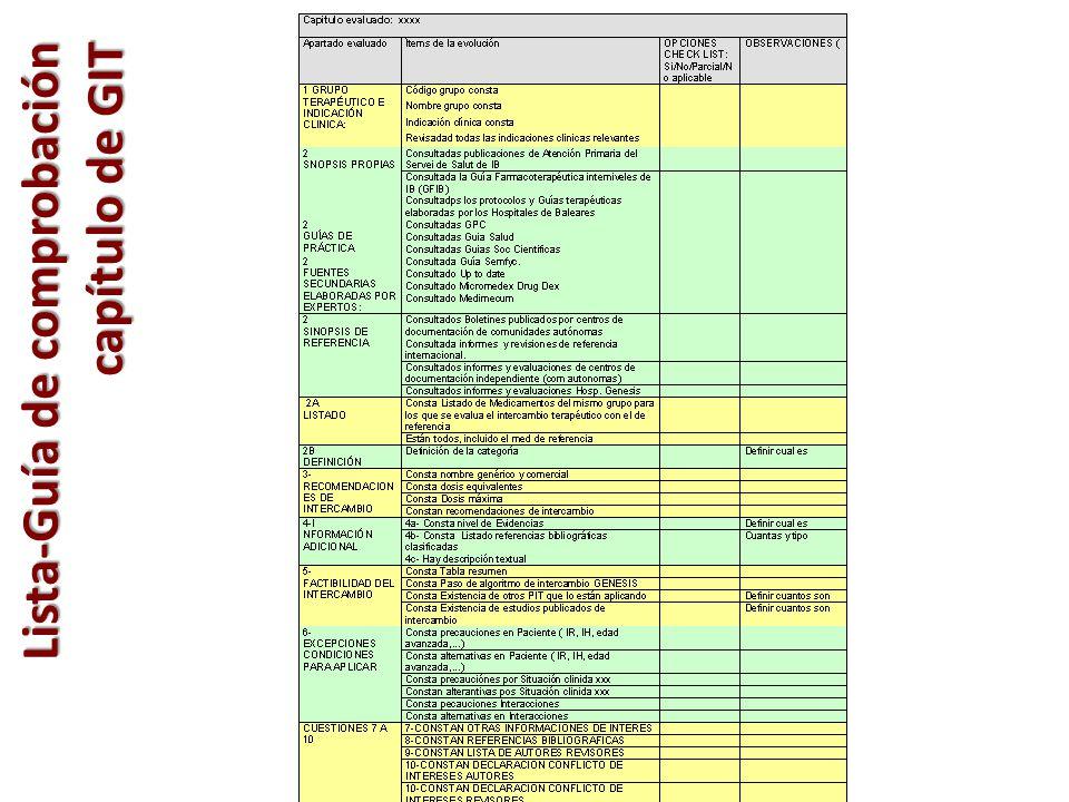 Lista-Guía de comprobación capítulo de GIT