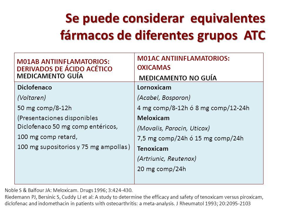 Se puede considerar equivalentes fármacos de diferentes grupos ATC M01AB ANTIINFLAMATORIOS: DERIVADOS DE ÁCIDO ACÉTICO MEDICAMENTO GUÍA Diclofenaco (V