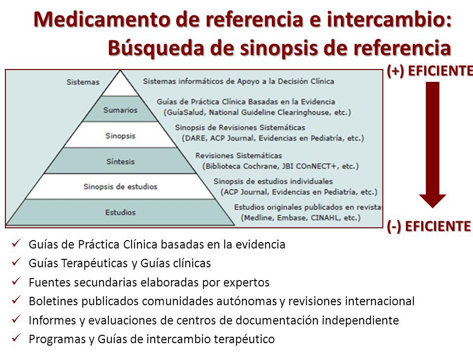 Medicamento de referencia e intercambio: Búsqueda de sinopsis de referencia Guías de Práctica Clínica basadas en la evidencia Guías Terapéuticas y Guí