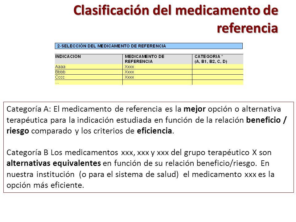 Clasificación del medicamento de referencia Categoría A: El medicamento de referencia es la mejor opción o alternativa terapéutica para la indicación