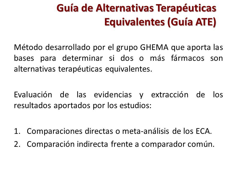 Guía de Alternativas Terapéuticas Equivalentes (Guía ATE) Método desarrollado por el grupo GHEMA que aporta las bases para determinar si dos o más fár