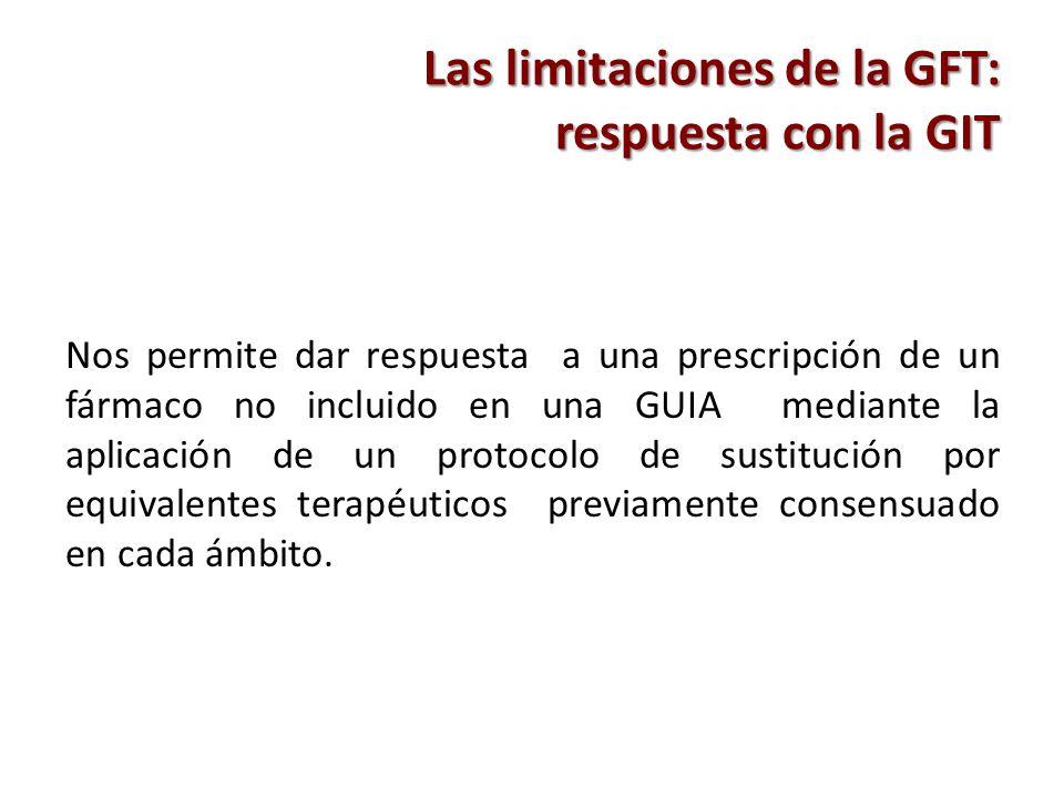Las limitaciones de la GFT: respuesta con la GIT Nos permite dar respuesta a una prescripción de un fármaco no incluido en una GUIA mediante la aplica